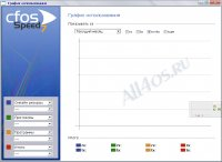 cFosSpeed - программа для ускорения интернета