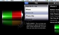 Battery Time - уровень зарядки аккумулятора для iPhone, iPad, iPod