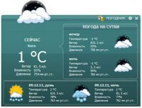 Weatherwhiz – погодный информер для рабочего стола