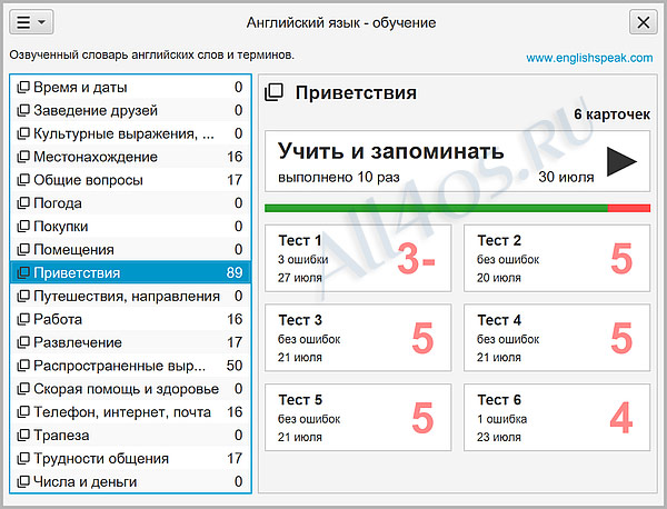 Обзор методик изучения иностранных языков для Самоучек ...