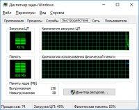 Classic Task Manager – классический диспетчер задач для Windows 10